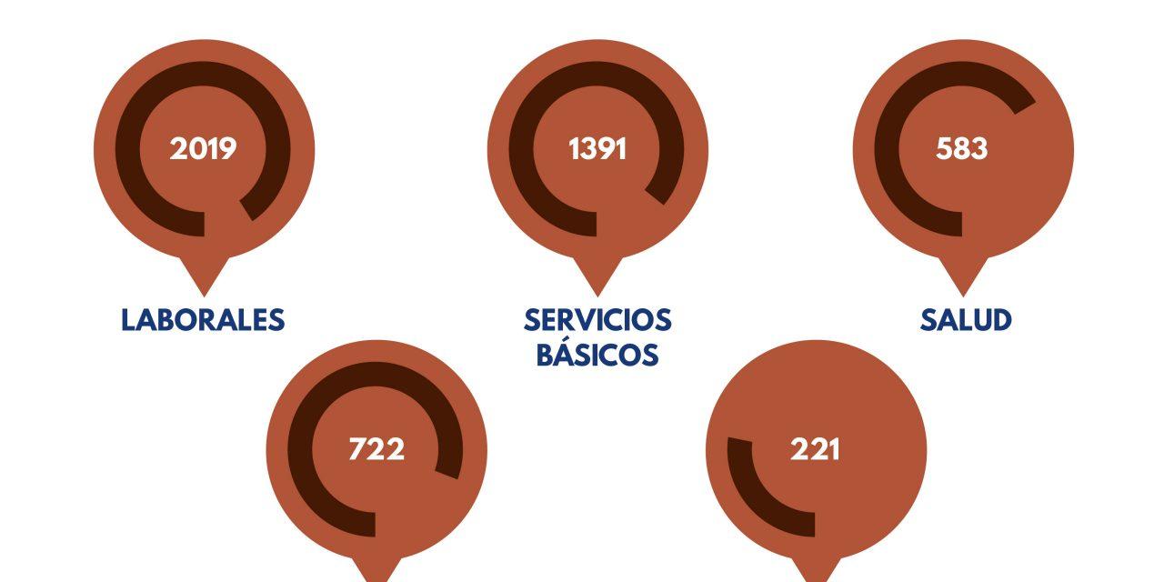En el primer semestre hubo 583 protestas por el derecho a la salud en Venezuela