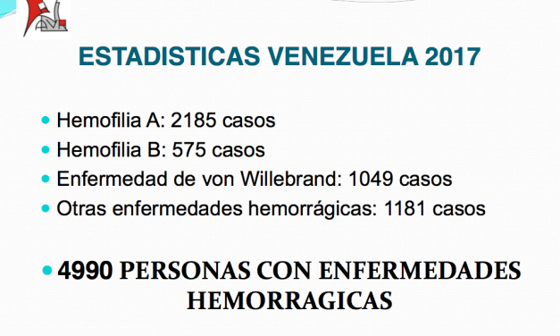 Grave situación padecen personas con hemofilia en Venezuela sin medicamentos